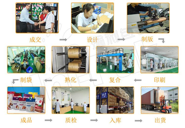 生产流程01.jpg